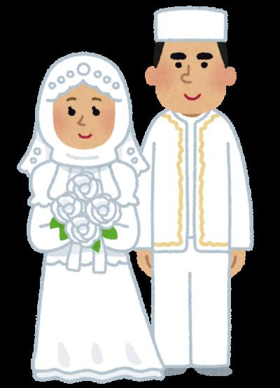 国際結婚で国籍や宗教によって困難が予想される場合