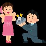 ネパール人と即結婚の場合とは